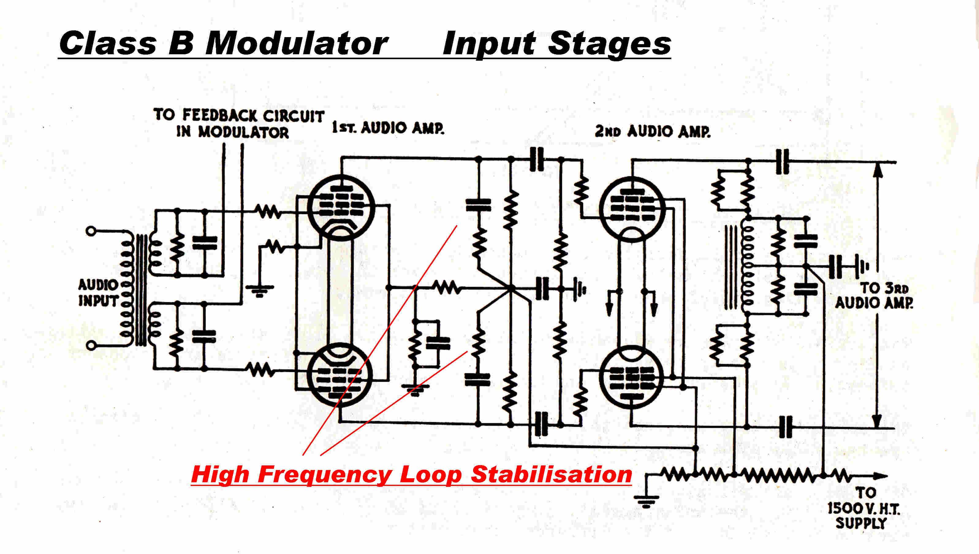 AmplitudeModulation