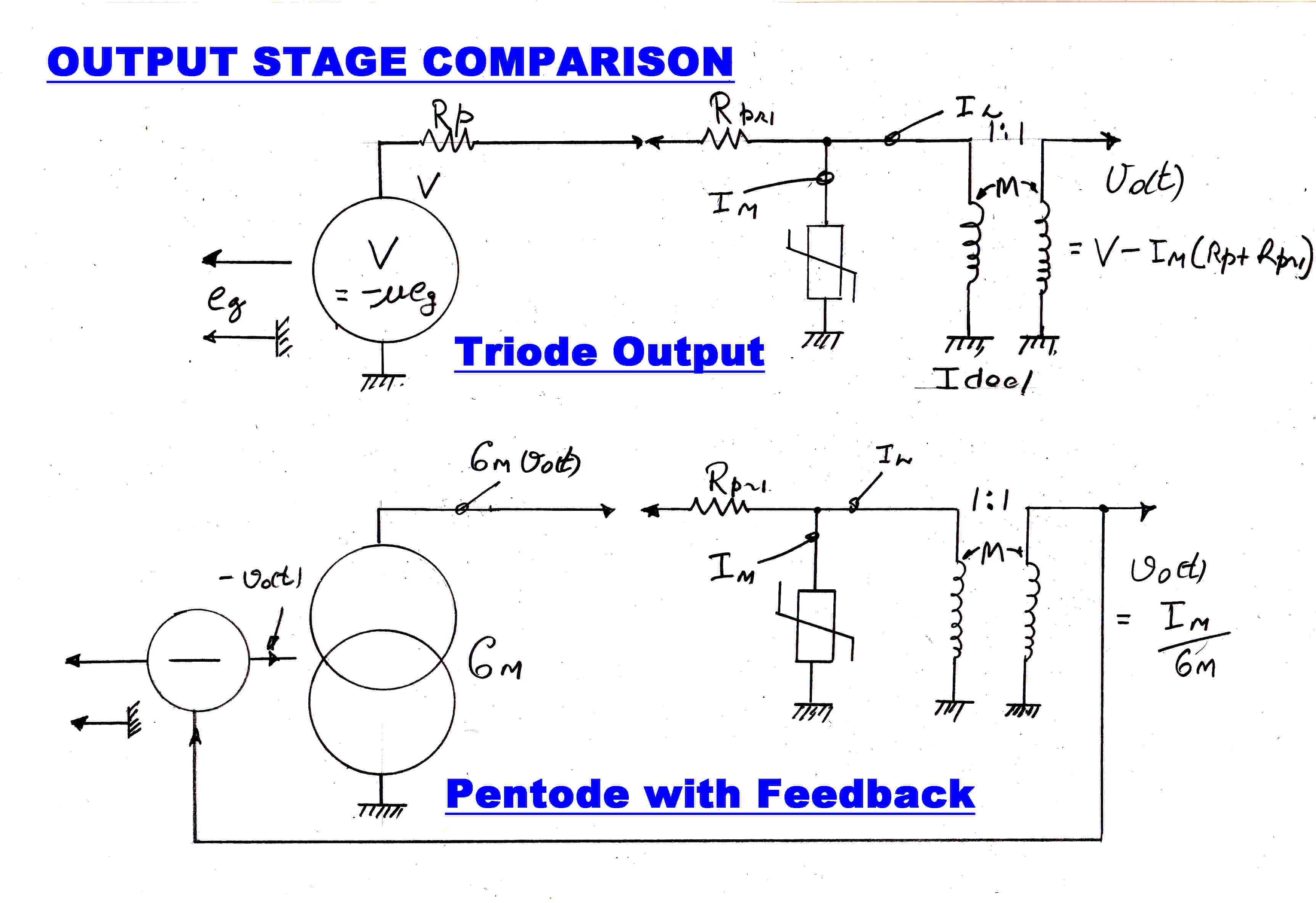Amplitudemodulation Output Transformer Wiring Diagram The Is Represented As An Ideal With A Non Linear Impedance Shunting
