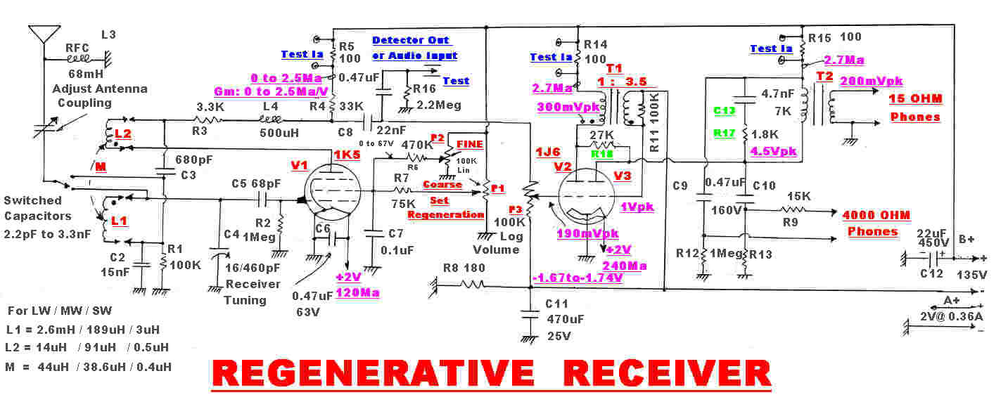 Regenerative Shortwave Receiver Schematic Radio Simple Transmitter Eeweb Community Amplitudemodulation Build A The Full Circuit Of Is Shown Below